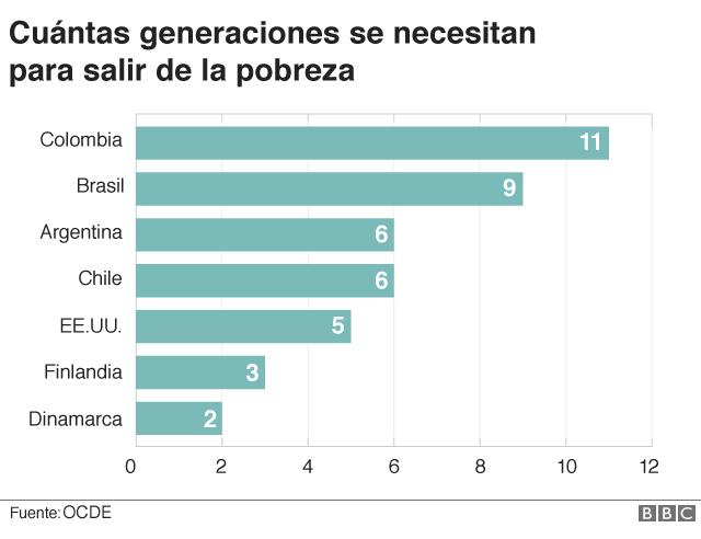 _102778699_cuantas_generaciones_pobreza-nc