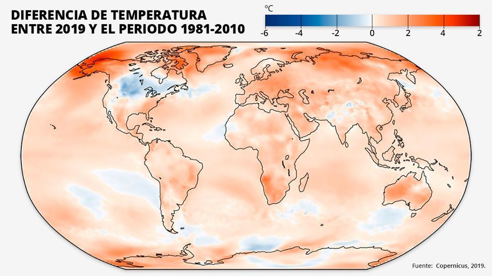 temperatura2019
